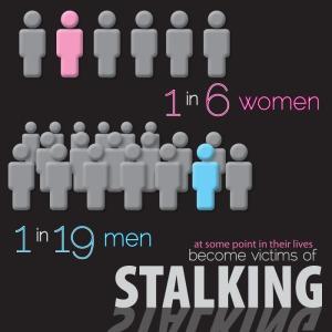 stalking statistic